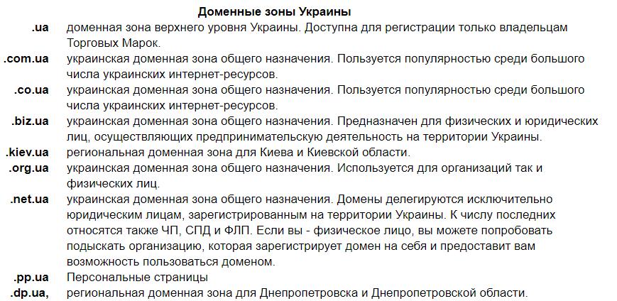 Доменные зоны Украины
