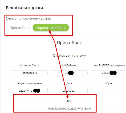как узнать IBAN Приватбанка